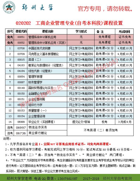 宁夏大学会计专业_工商企业管理专业--(自考本科)_郑州大学自考招生网